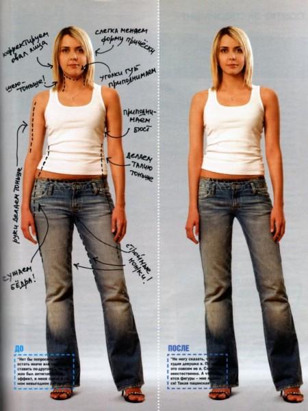Кетогенная диета отзывы и результаты фото